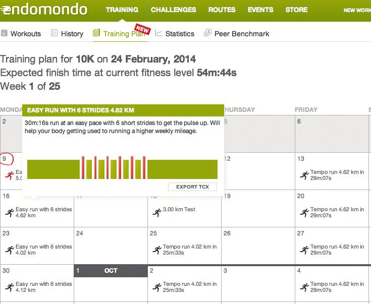 Endomondos nettsider gir deg fin oversikt over treningsprogrammet, som du også kan se i mobil-appen.