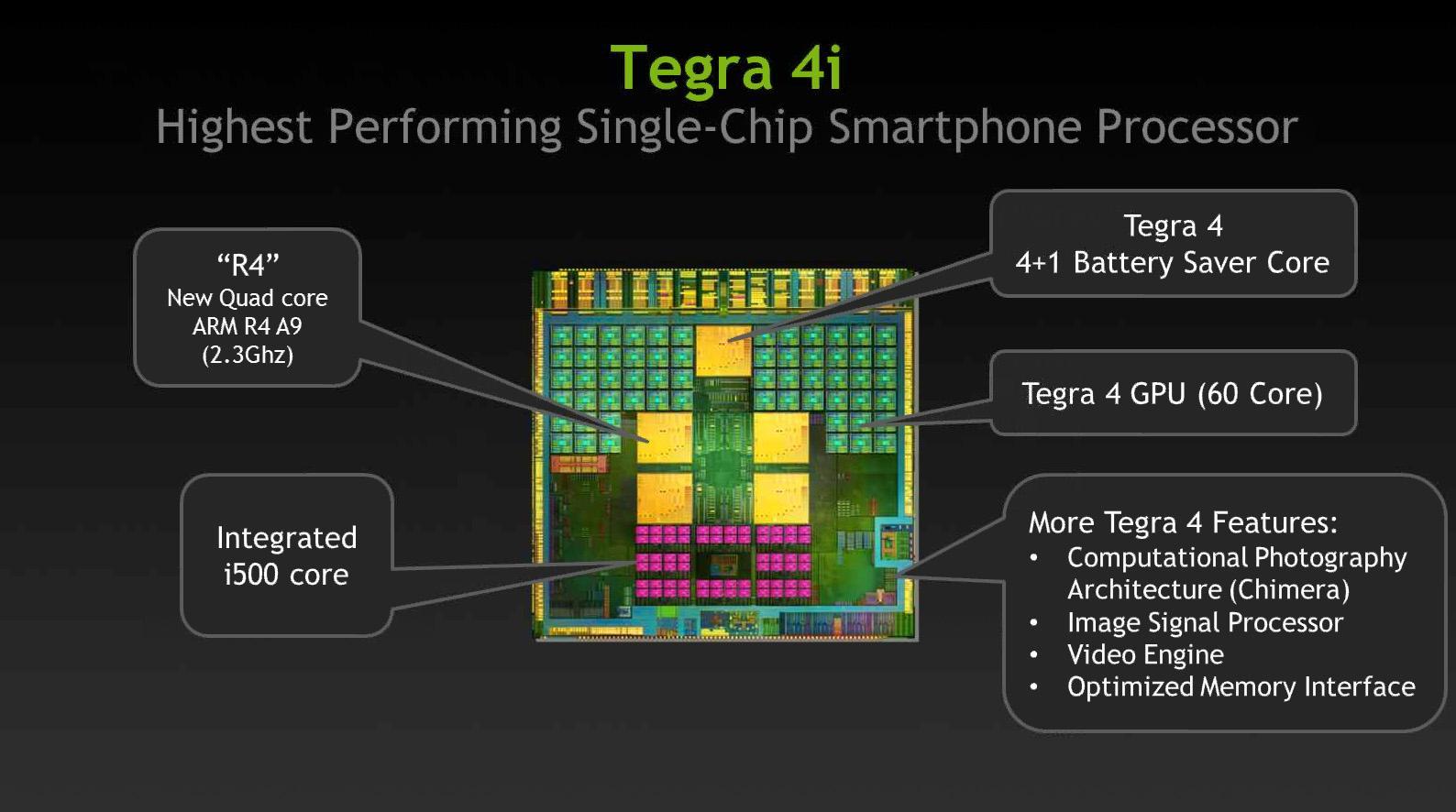 Slik ser Tegra 4i ut på innsiden.