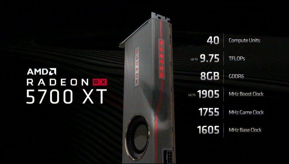 AMD avduket nylig sine Navi-baserte RX 5700-kort.