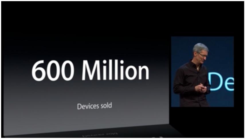 600 millioner iOS-enheter solgt så langt.Foto: apple