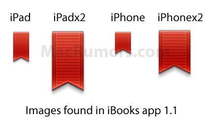Her er ikonene som skal være funnet i Apples Ibooks-applikasjon. Legg merke til størrelsesforskjellen på ikonet merket Ipadx2 og på ikonet for Ipad.