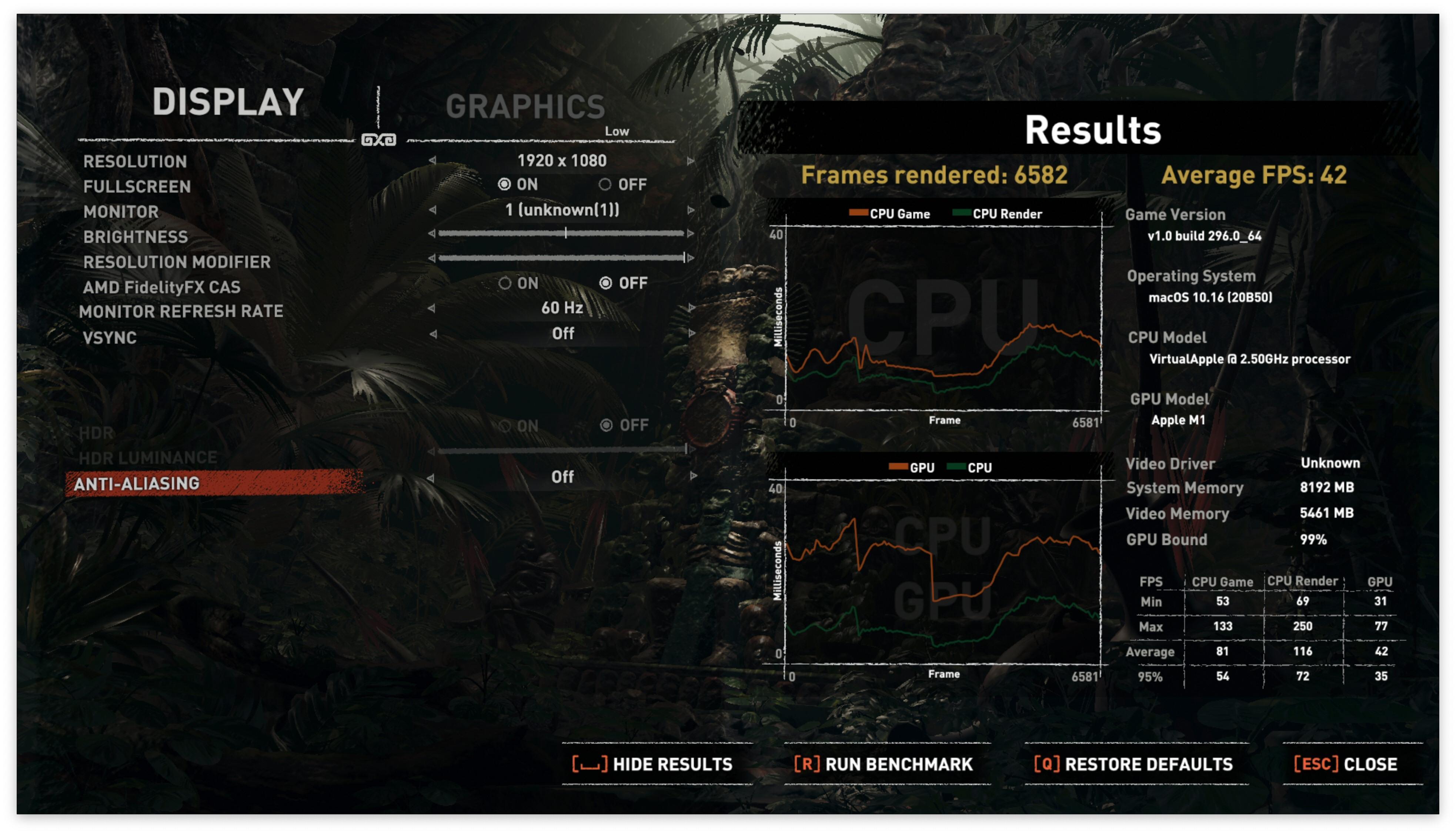 Mac mini er ingen spill-PC, men selv nyere titler som Shadow of the Tomb Raider går fint an når vi lemper litt på oppløsning og detaljnivå.