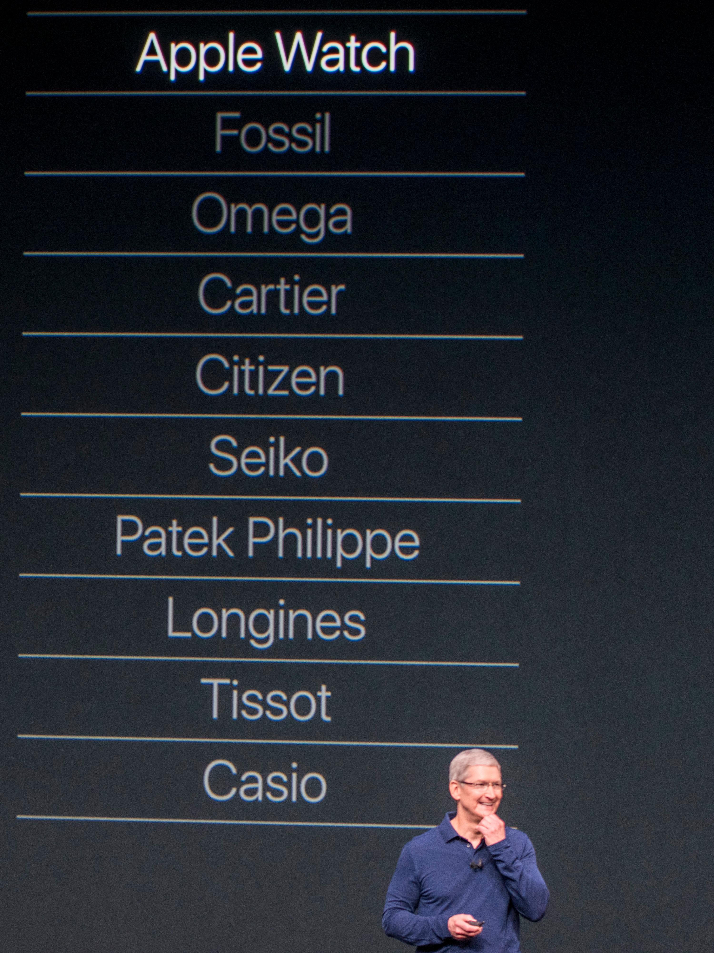 Bare Rolex står i veien for at Apple kan bli verdens mest innbringende klokkeprodusent. Men hvor mange går egentlig rundt med en Rolex på håndleddet?