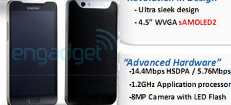 Samsungs neste toppmodell?