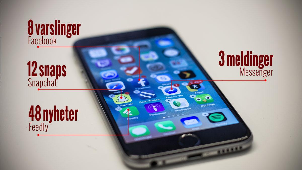 Sjekker du også mobilen mer enn 60 ganger om dagen?
