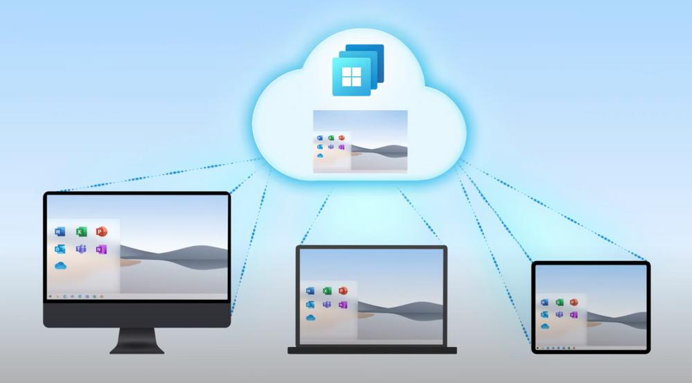 Microsoft lanserer skyløsningen Windows 365 for å gjøre det enklere for brukere å jobbe fra hvor som helst, når som helst.