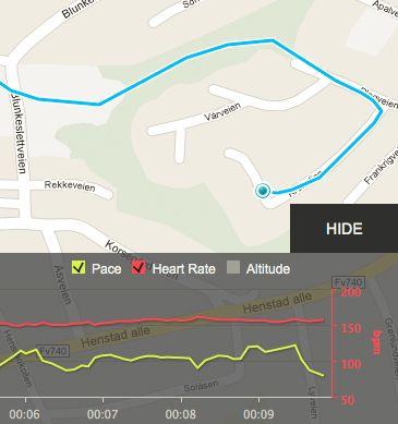Endomondo logger ruten du har løpt, fart, distanse og puls (rød graf).