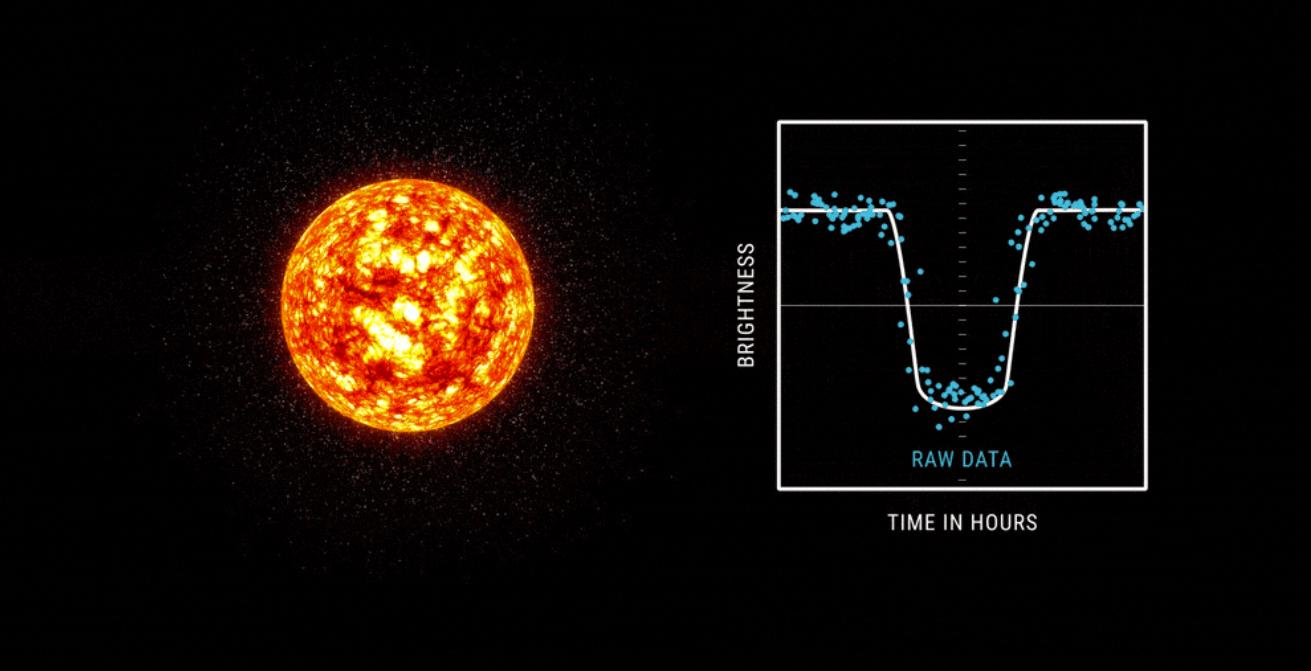 Skjermbilde fra presentasjonsvideoen av det nye systemet. Bilde: Google/NASA