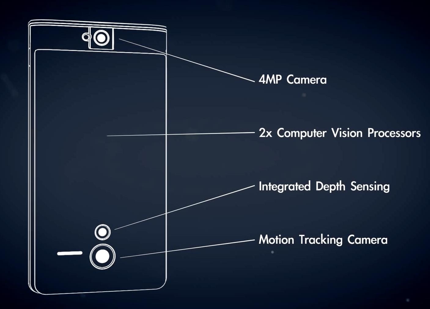 Slik presenterer Google Project Tango. Ved hjelp av ekstra kamera og et LED-lys som legger et infrarødt rutemønster over rommet kan telefonen med stor nøyaktighet skille ulike objekter fra hverandre.Foto: Google
