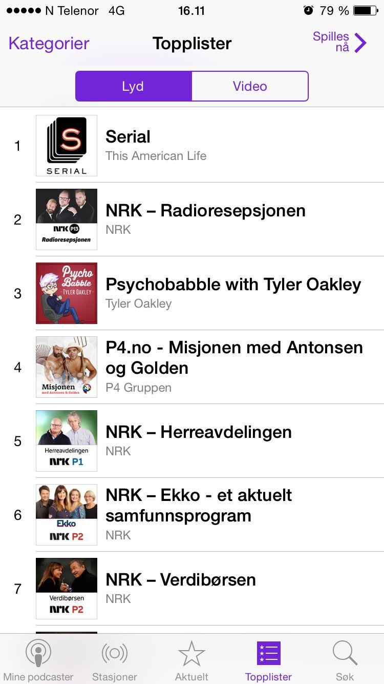 Topplisten i iTunes.Foto: iTunes