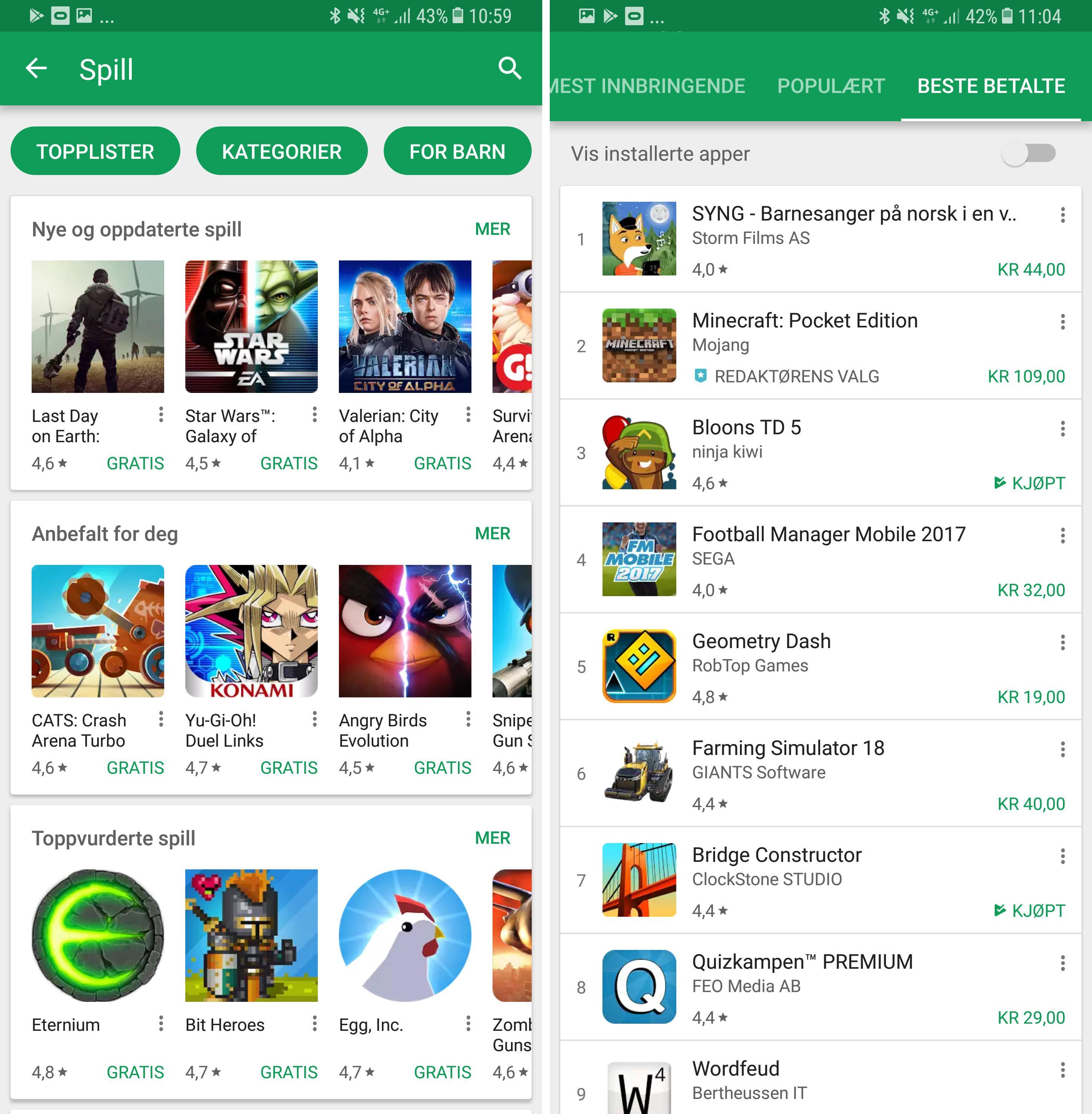 Google Play er stappfull av til dels enkle og dårlige gratistitler, mens det har skjedd minimalt i listen over populære betalte spill de siste årene. Et fotballspill og et lek-og-lær-spill virker å være det eneste som ikke er flere år gammelt i denne listen, som inkluderer klassikere som Wordfeud og Bloons TD.