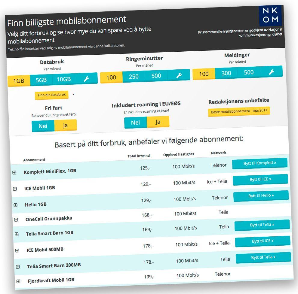 I vår tjeneste Billigste mobilabonnement kan du lett finne ut hva som er det beste abonnementet for akkurat deg. Klikk på bildet for å komme til tjenesten.