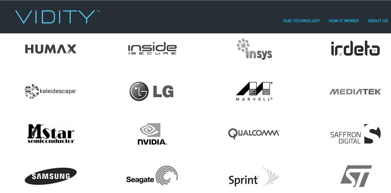 Dette er noen av selskapene som har kastet seg på Vidity-plattformen. Foto: Skjermdump/Vidity.com