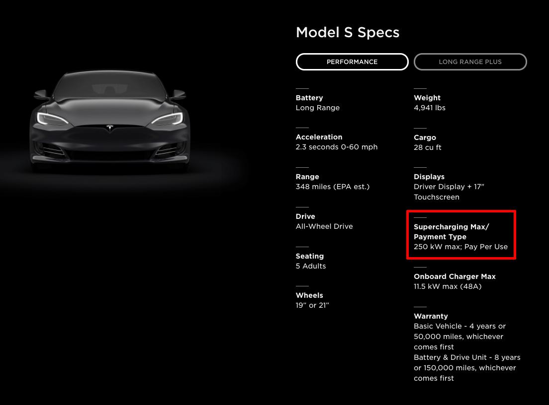 Det er Teslas amerikanske nettsider som er oppdatert med informasjonen for Long Range Plus-modellene av bilene. I Norge oppgis ikke ladehastighet i spesifikasjonslistene.