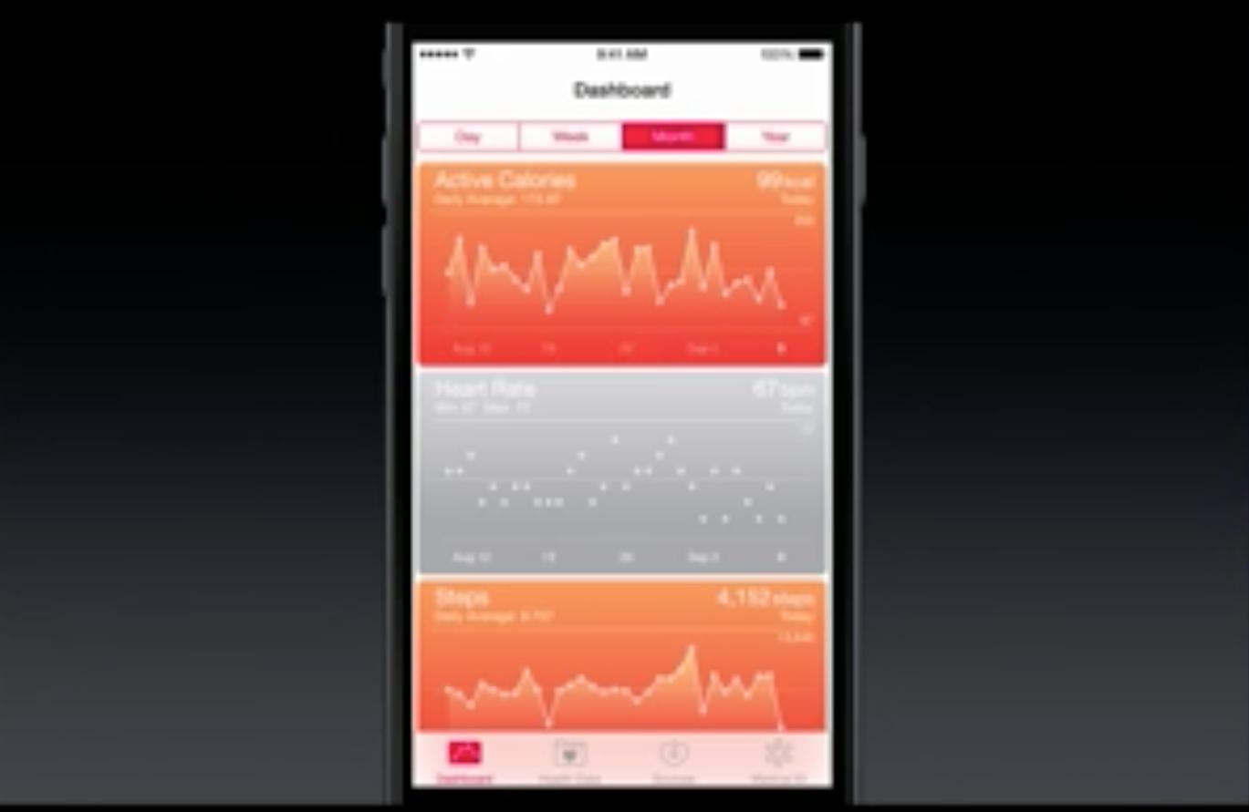 Helseappen blir alfa-omega i nye iOS 8.