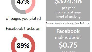 1 av 5 nettsider kan selge informasjon om deg