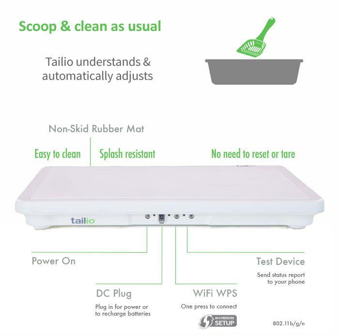 Produktoversikt for Tailio.Foto: Pet Wireless