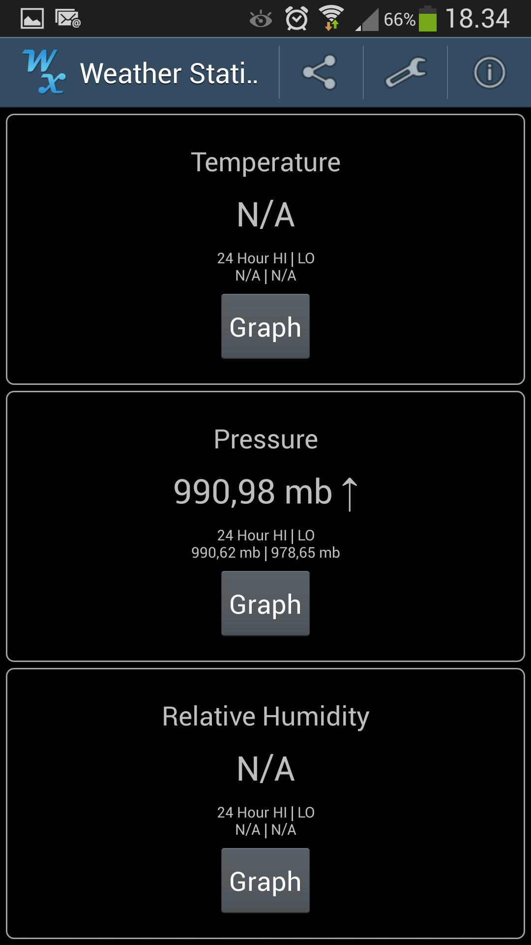 To ting som har blitt borte siden den vanlige Galaxy S4-en kom på markedet; temperaturmåler og fuktighetssensor. Det skal ha vært vanskelig å få korrekte avlesninger av disse bygget inn i en vanntett telefon.