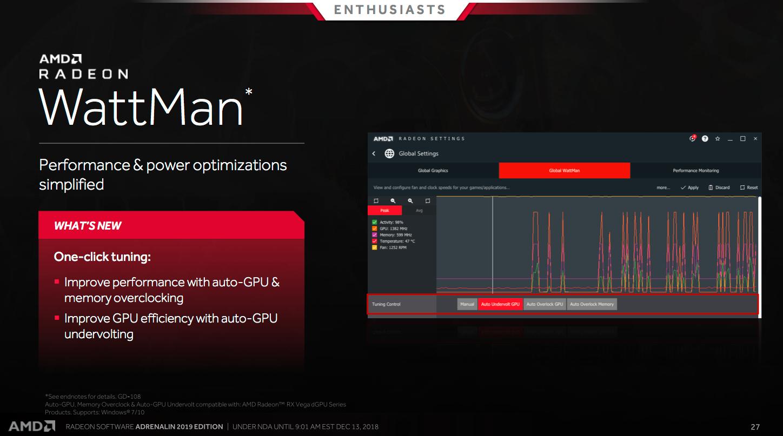 Wattman-programvaren får nye funksjoner for automatisk overklokking.