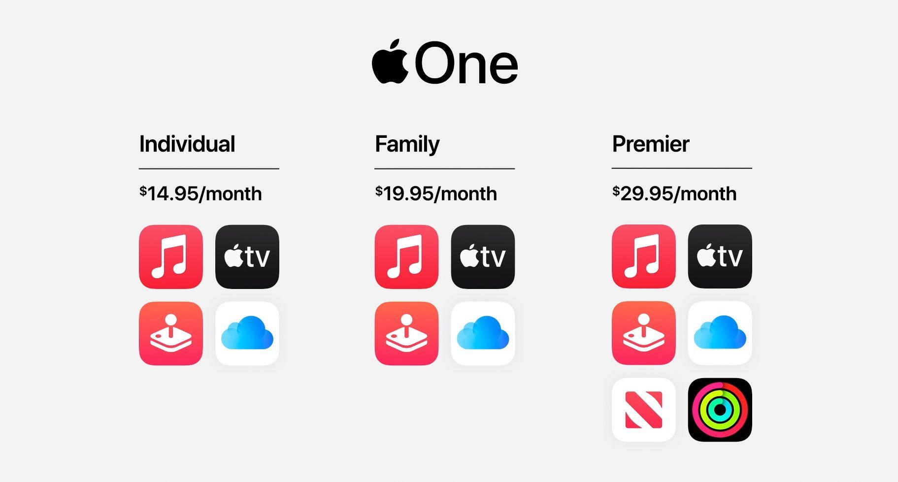 Ny samletjeneste for Apples mange tjenester: Apple One.