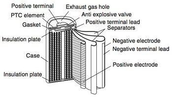 Sikrere batteri for bærbare