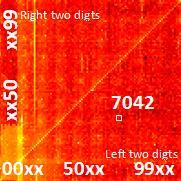 Hvor er pinkoden din?Foto: Datagenetics.com