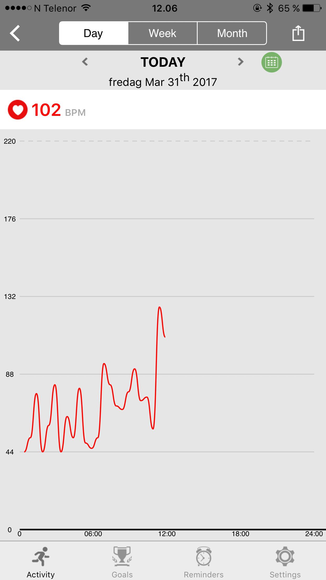 30-minuttersintervaller gir ikke akkurat veldig finkornede pulsdata. Den laveste innstillingen du kan velge er fem minutter.