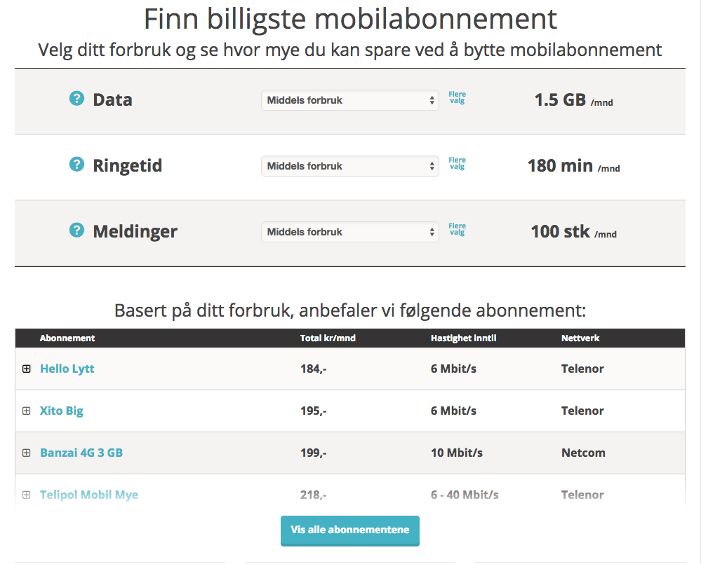 I abonnementskalkulatoren vår får du enkel oversikt over de abonnementene som passer best for ditt forbruk. Foto: Skjermdump fra Tek.no
