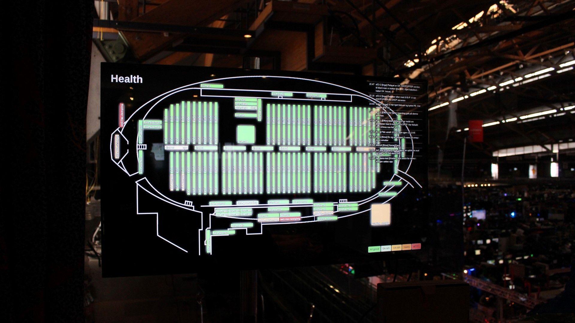 I glassburet hvor nettverksansvarlige holder til er det en svær monitor med oversikt over nettverkets helse til enhver tid.