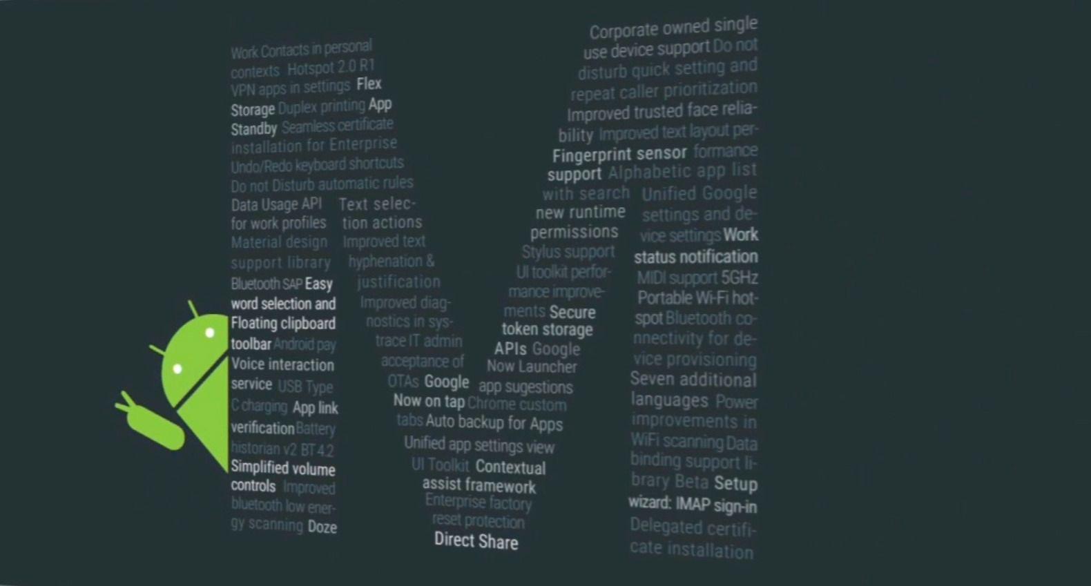 Nye funksjoner i Android M, i en listevisning som ser ut som en M. Hva synes du høres mest spennende ut? Foto: Skjermdump, Youtube/Google