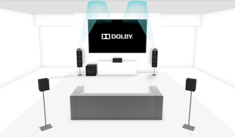 Dolby Atmos krever en del høyttalere hvis du skal gjøre det skikkelig, men det finnes også kompatible lydplanker som gjør oppsettet mye enklere.