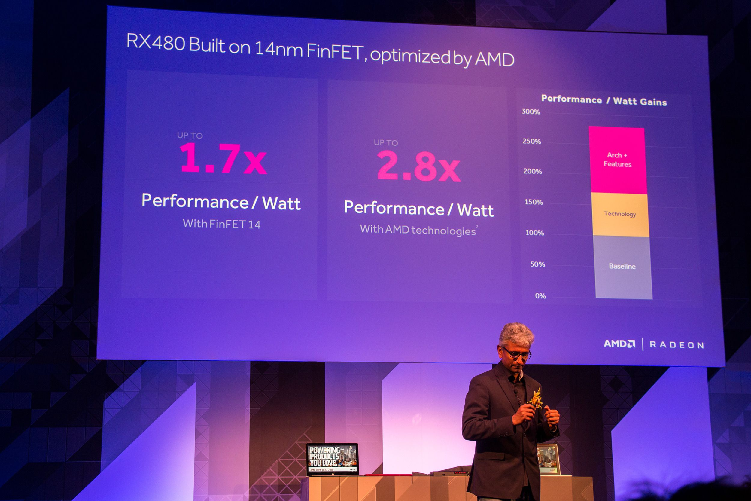 I tillegg til at overgangen til 14-nanometers FinFET-prosess har gjort det mulig å øke ytelsen, har AMD også gjort flere optimaliseringer for å hente ut enda flere krefter.