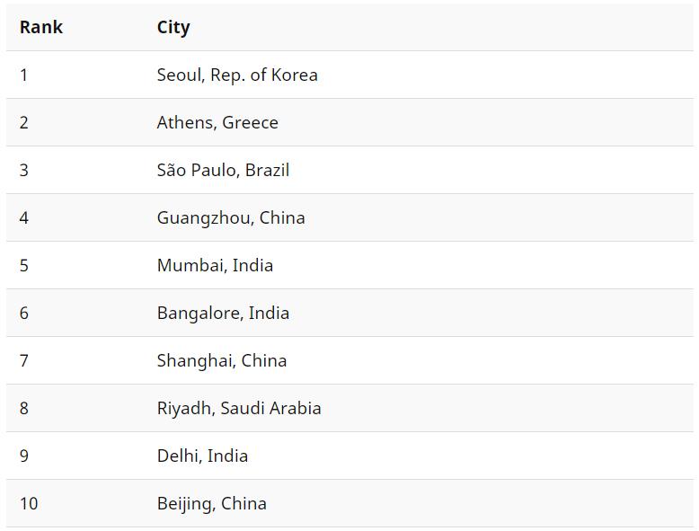 Dette er byene med flest Game of Thrones-pirater i verden..