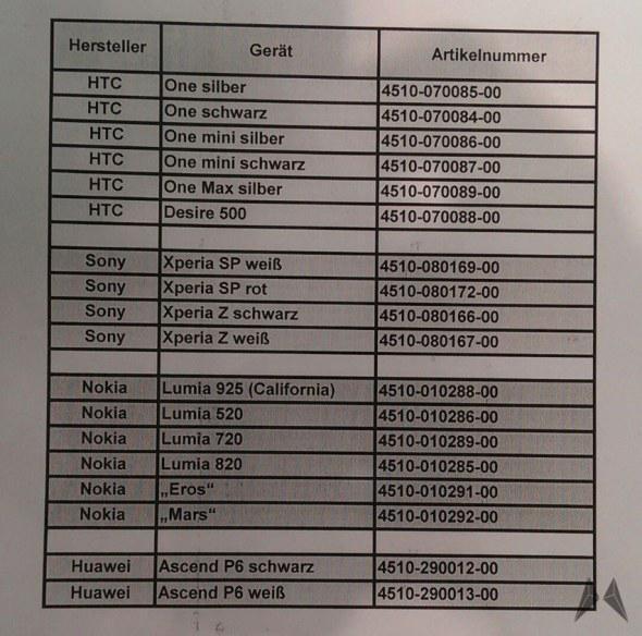 Intern dokumentasjon fra O2 i Tyskland nevner både HTC One Max og Mini.Foto: MobiFlip