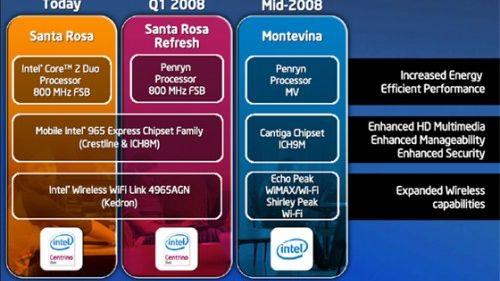 Intel bytter til Centrino 2