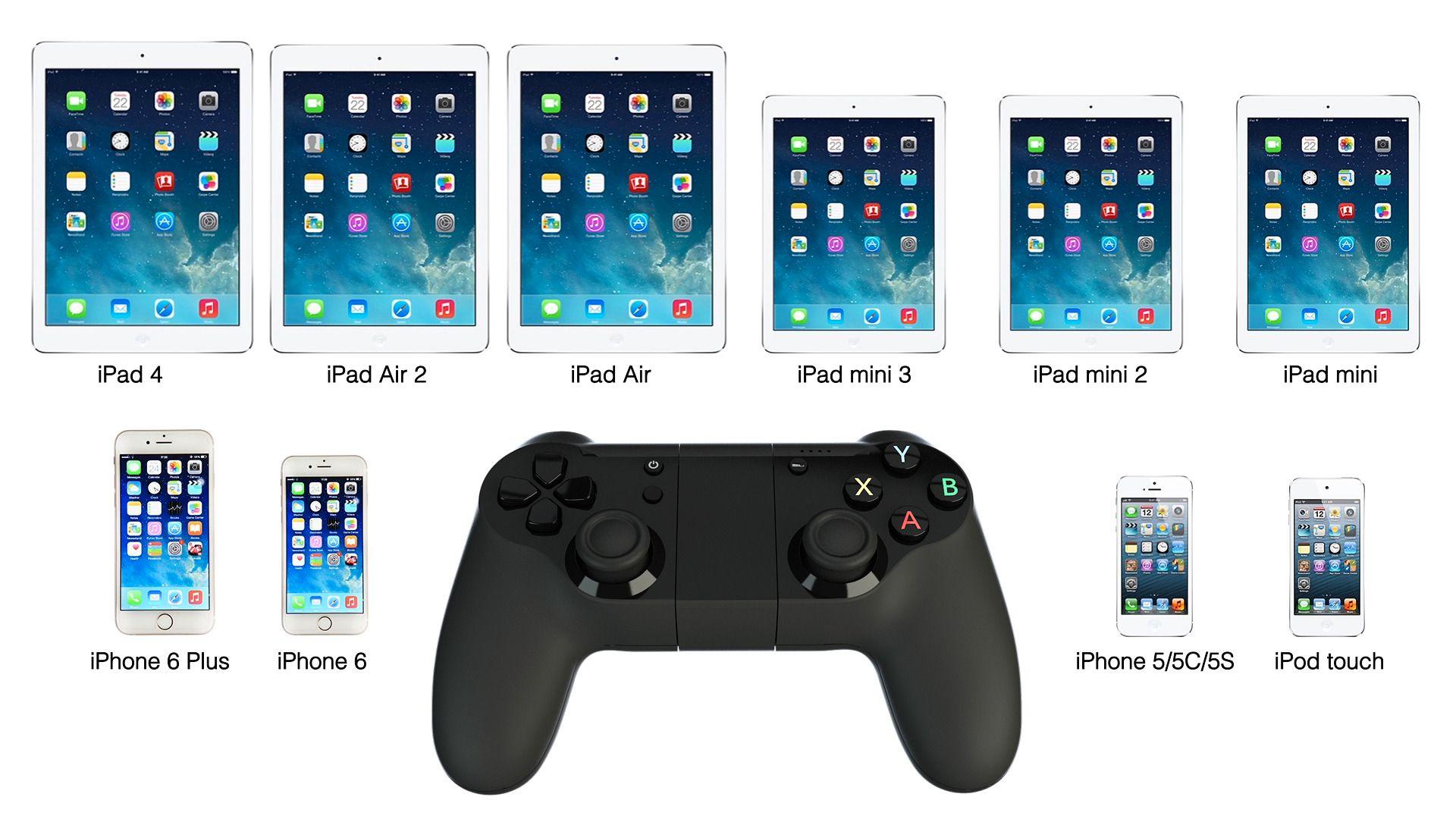 Kontrolleren skal fungere med en mengde Apple-utstyr, og planen er at den skal bære Apples MFi-merke. Foto: Bluewhale
