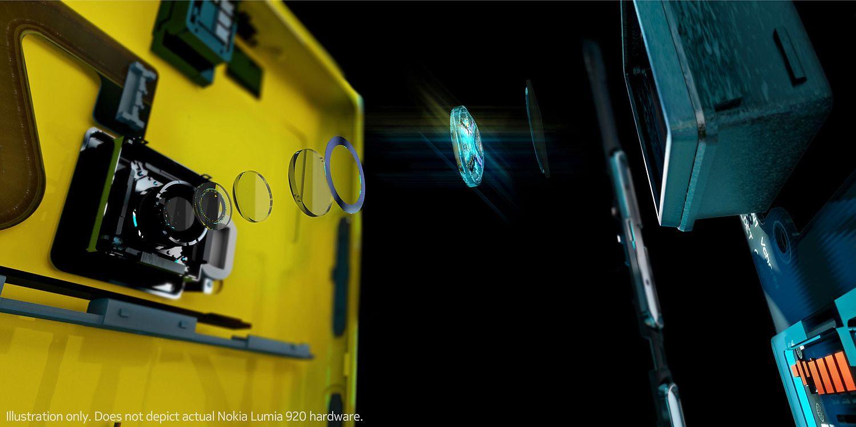 Et mobilkamera er satt sammen av mange deler, til tross for den beskjedne størrelsen. Foto: Nokia