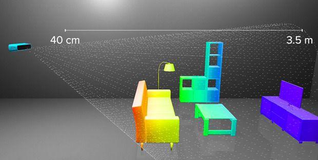 Occipital Structure er mer egnet for en liten stue enn for en stor gymsal.Foto: Occipital