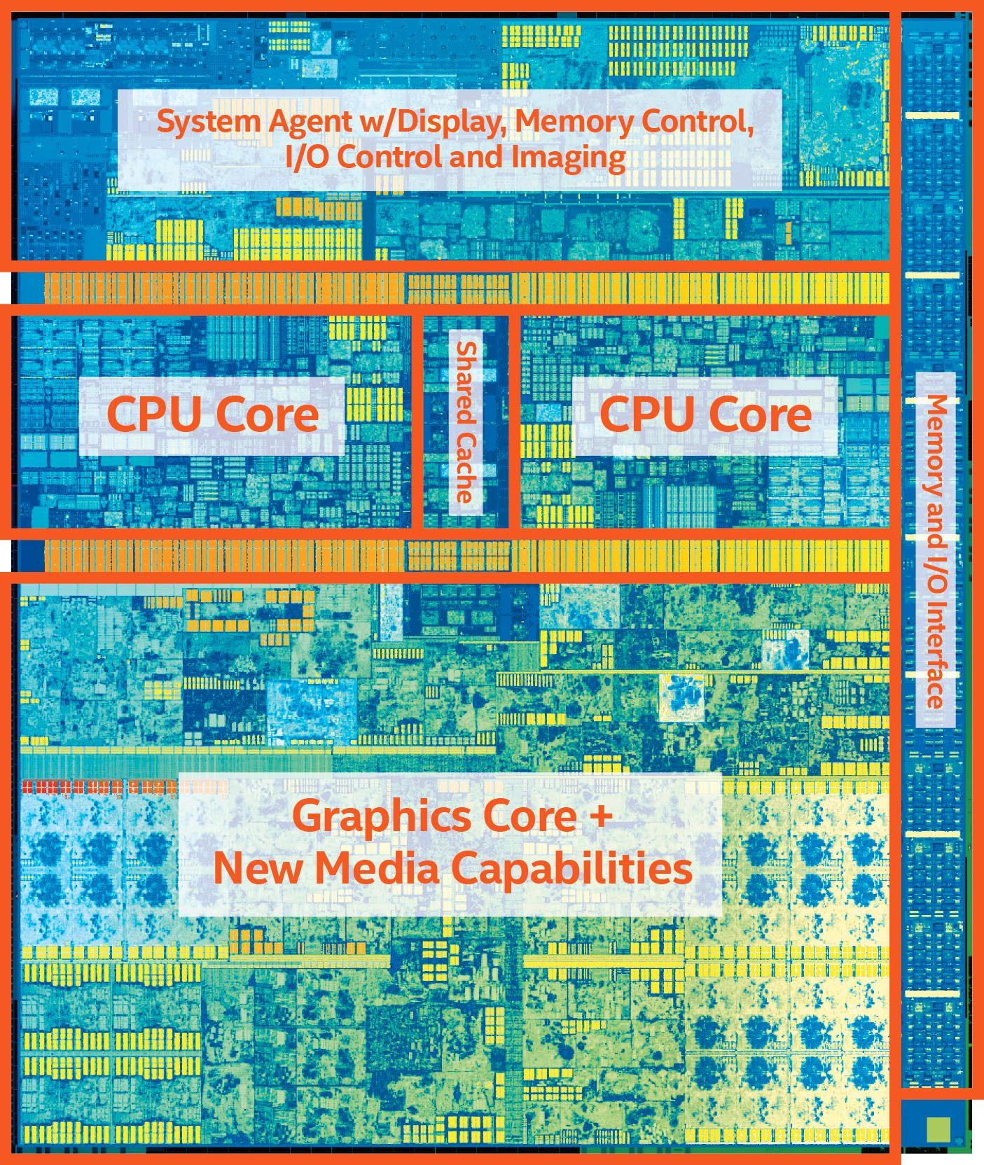 Kaby Lakes Y- og U-familier har to vanlige prosessorkjerner.