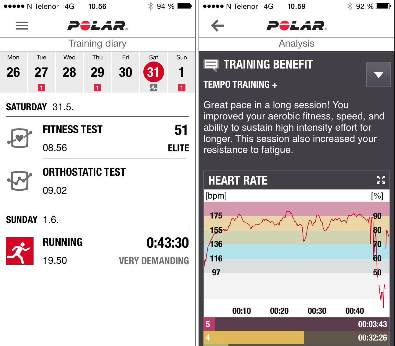 Mobil-appen er den samme som du bruker på det enkle treningsarmbåndet Loop, men informasjonen og mulighetene er naturlig nok bedre koblet opp mot V800.