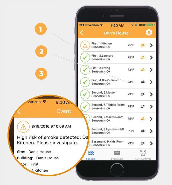Overvåkningen og advarslene skjer via en mobilapp.