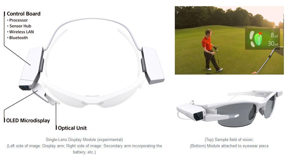 Sony slipper smartbrille som kan hektes på