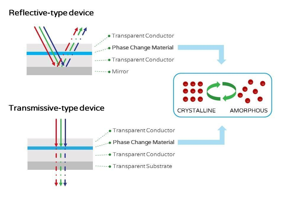 Illustrasjonsbilde av teknologien, hentet fra Bodle Technologies' hjemmeside. Foto: Bodle Technologies