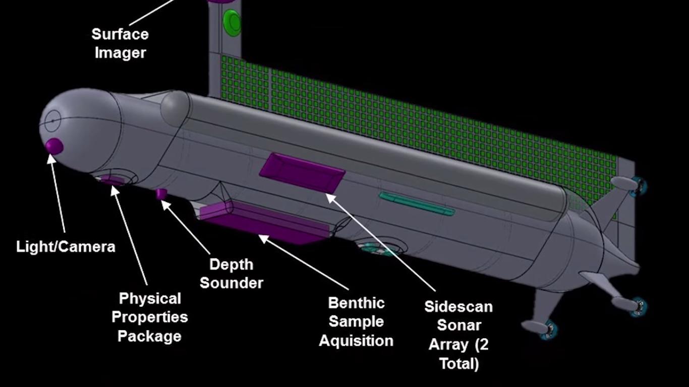 Oversikt over noen av funksjonene til ubåten. Foto: NASA/YouTube