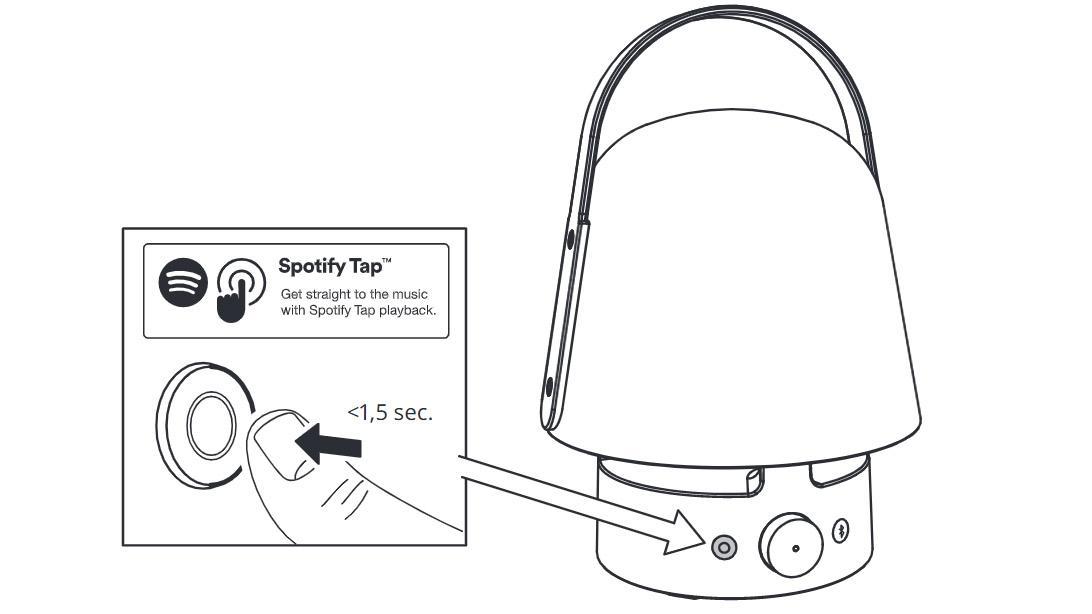 Ny Ikea-høyttaler ser ut til å få egen Spotify-knapp