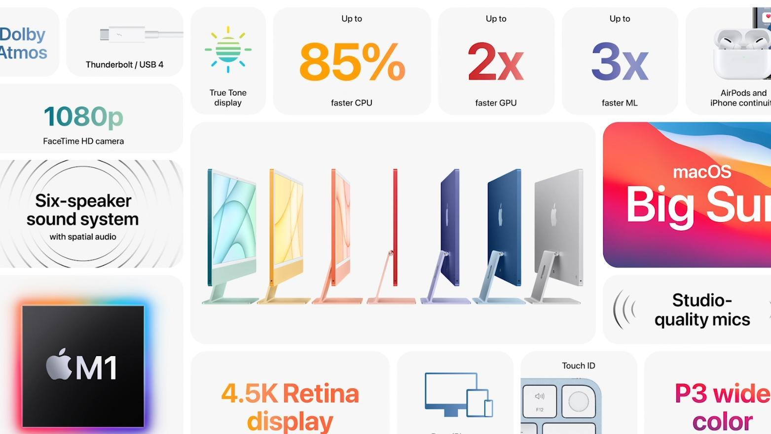Slik oppsummerer Apple sin nye iMac 24