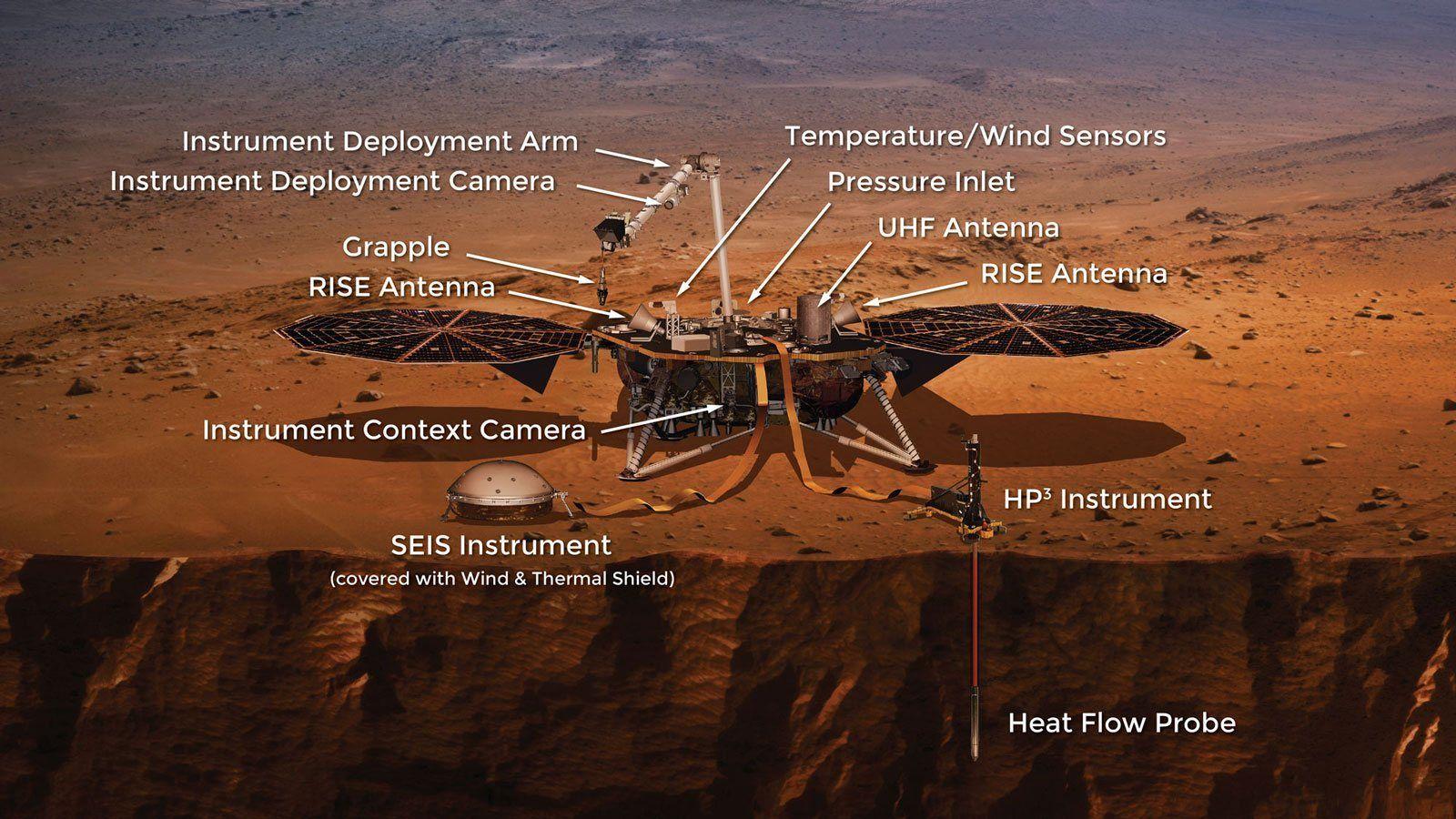 Slik ser InSight-farkosten ut.