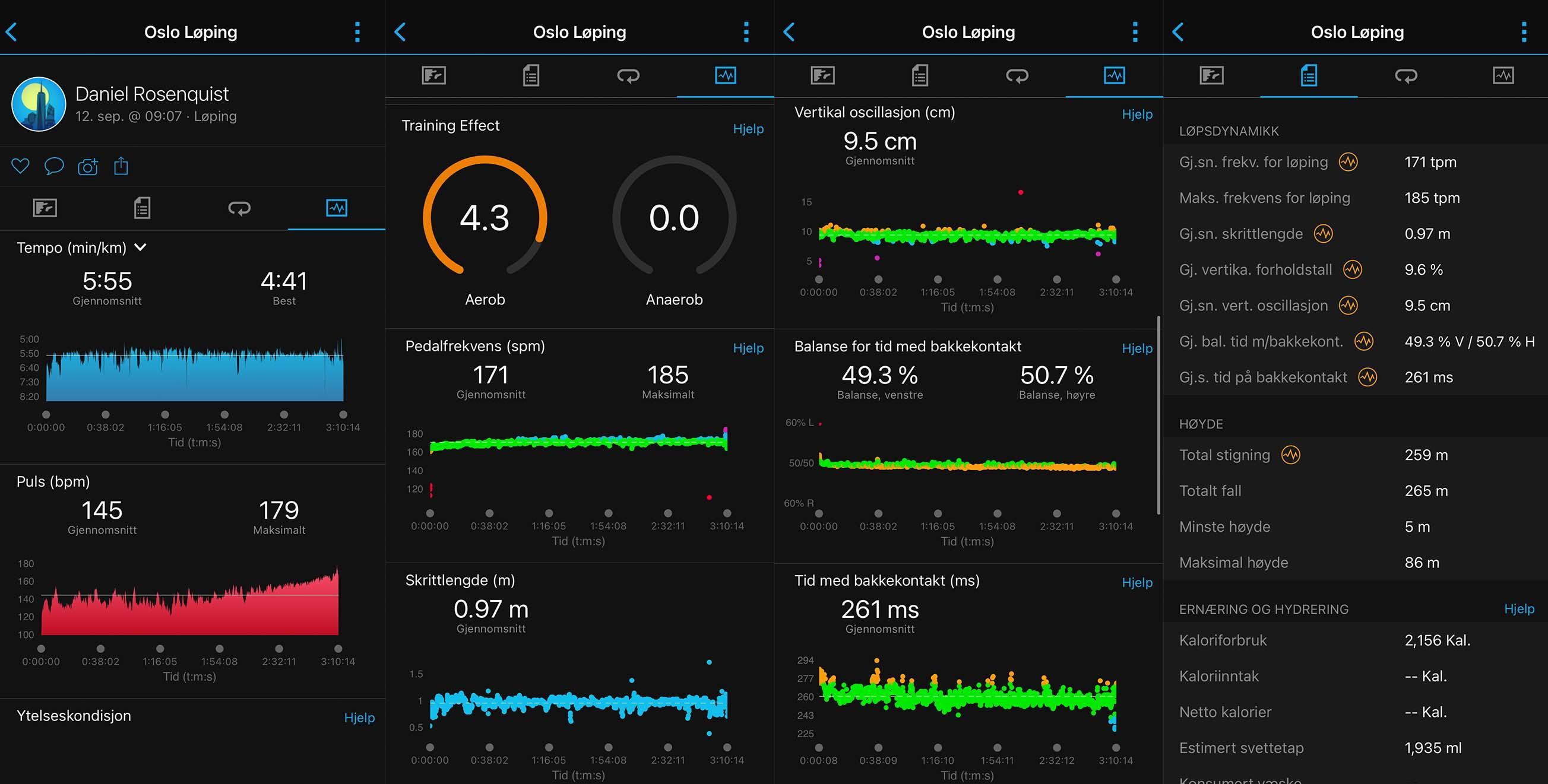 Garmins HRM-Pro er en drøm for deg som elsker data. Løpsanalysen kan potensielt være noe å sette pris på. Den har også nylig fått lignende modus for langrenn.