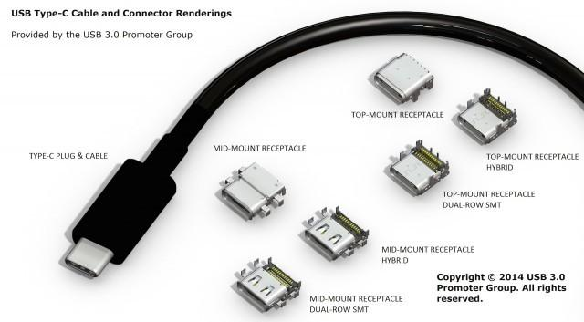 Foto: USB Promoters Group