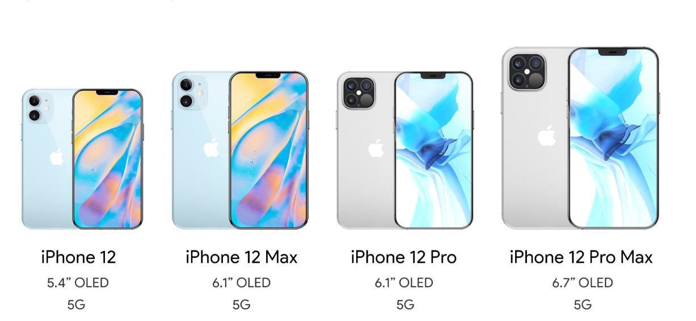 Slik kan Apples 2020-portefølje etter sigende bli.